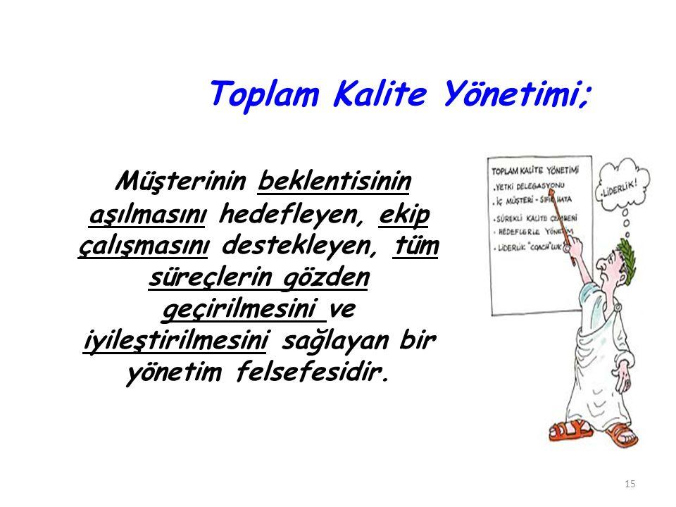 Toplam Kalite Yönetimi;