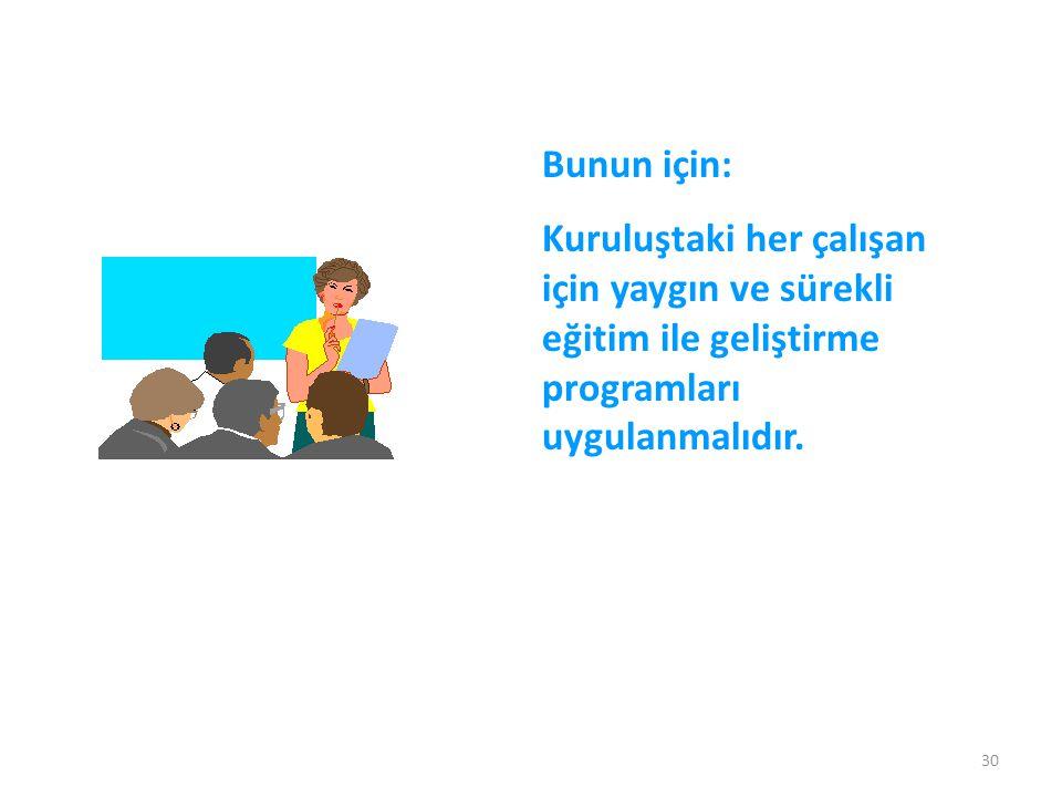 Bunun için: Kuruluştaki her çalışan için yaygın ve sürekli eğitim ile geliştirme programları uygulanmalıdır.