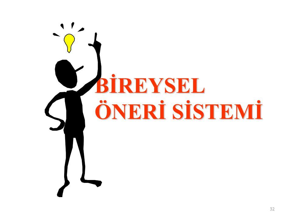 BİREYSEL ÖNERİ SİSTEMİ