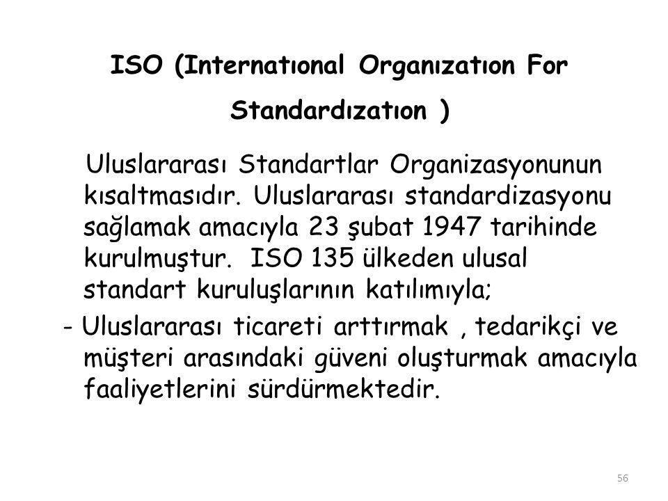 ISO (Internatıonal Organızatıon For Standardızatıon )