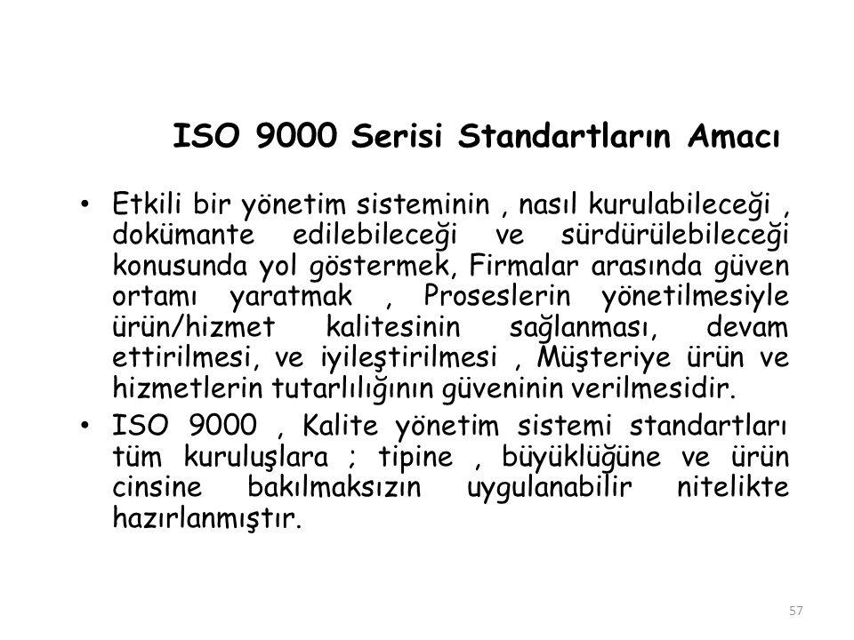 ISO 9000 Serisi Standartların Amacı