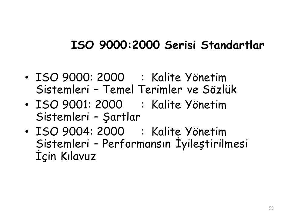 ISO 9000:2000 Serisi Standartlar