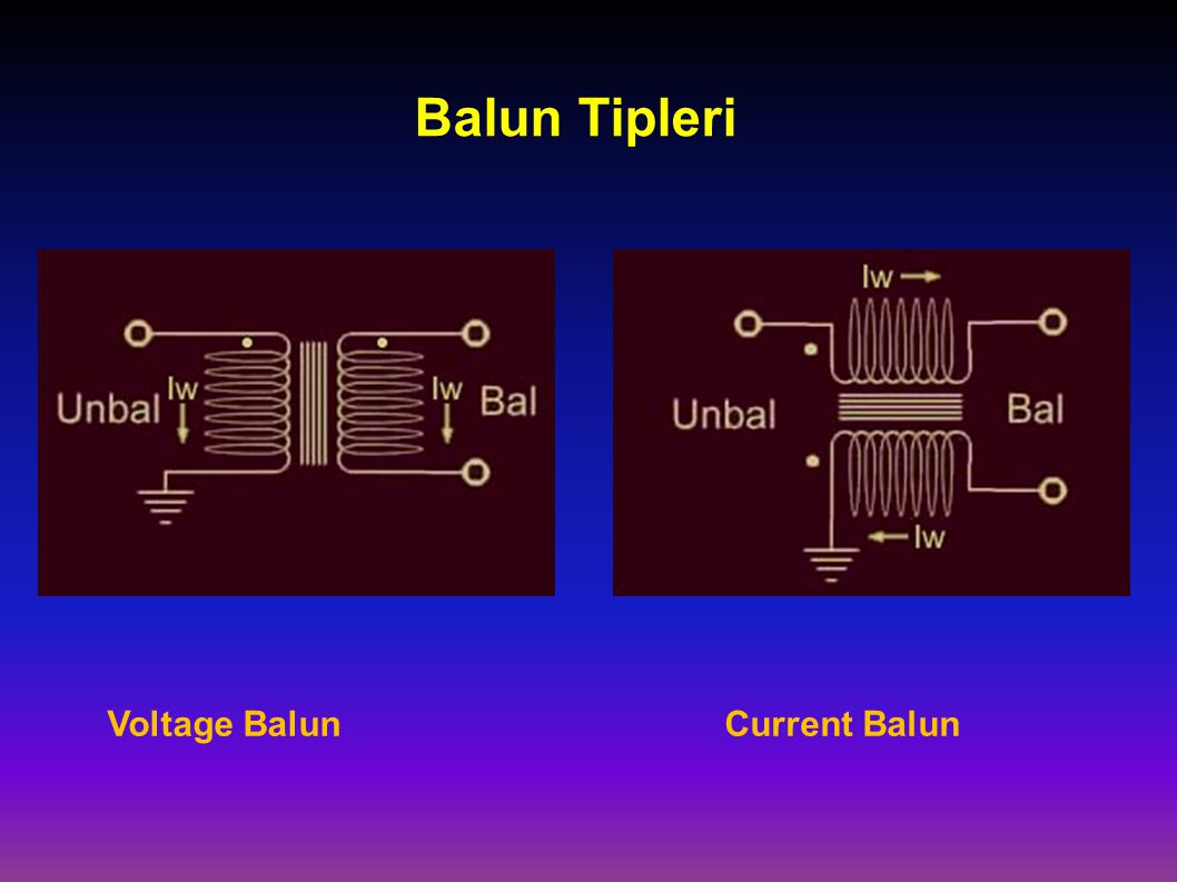 Balun Tipleri Voltage Balun Current Balun 11
