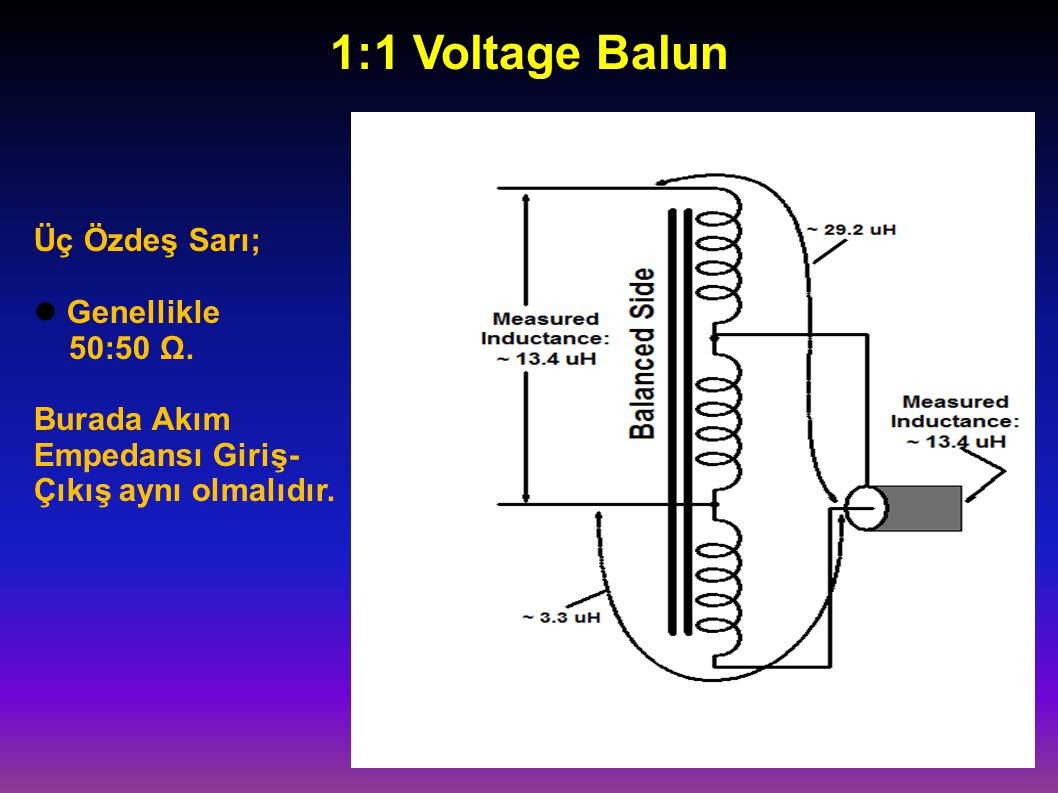 1:1 Voltage Balun Üç Özdeş Sarı; Genellikle 50:50 Ω.