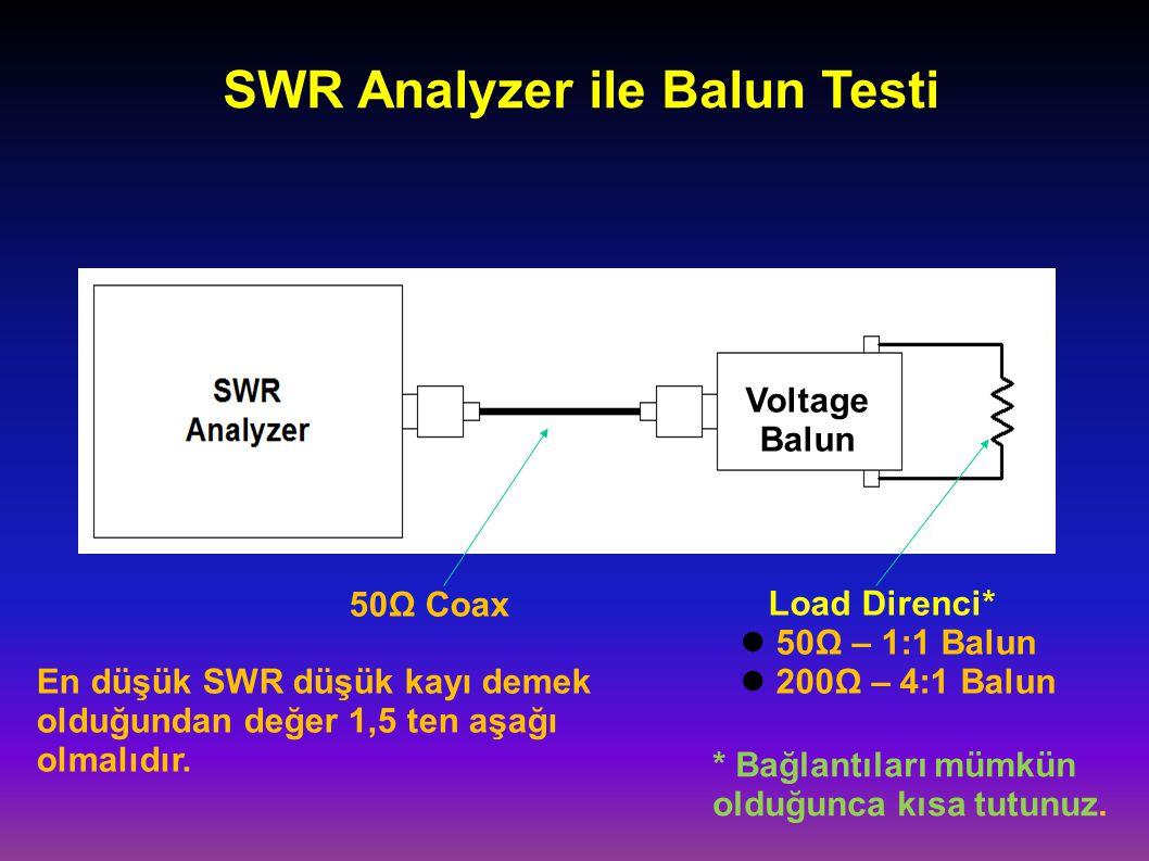 SWR Analyzer ile Balun Testi