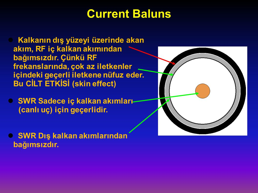 Current Baluns