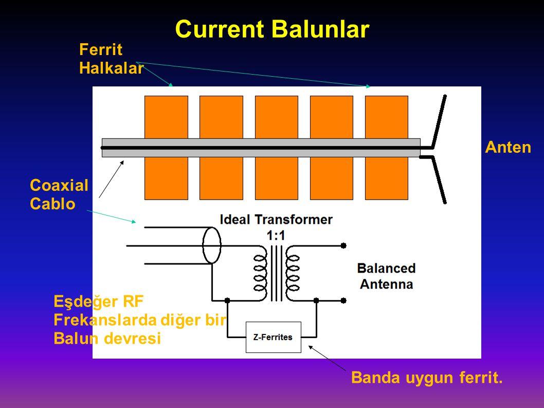 Current Balunlar Ferrit Halkalar Anten Coaxial Cablo