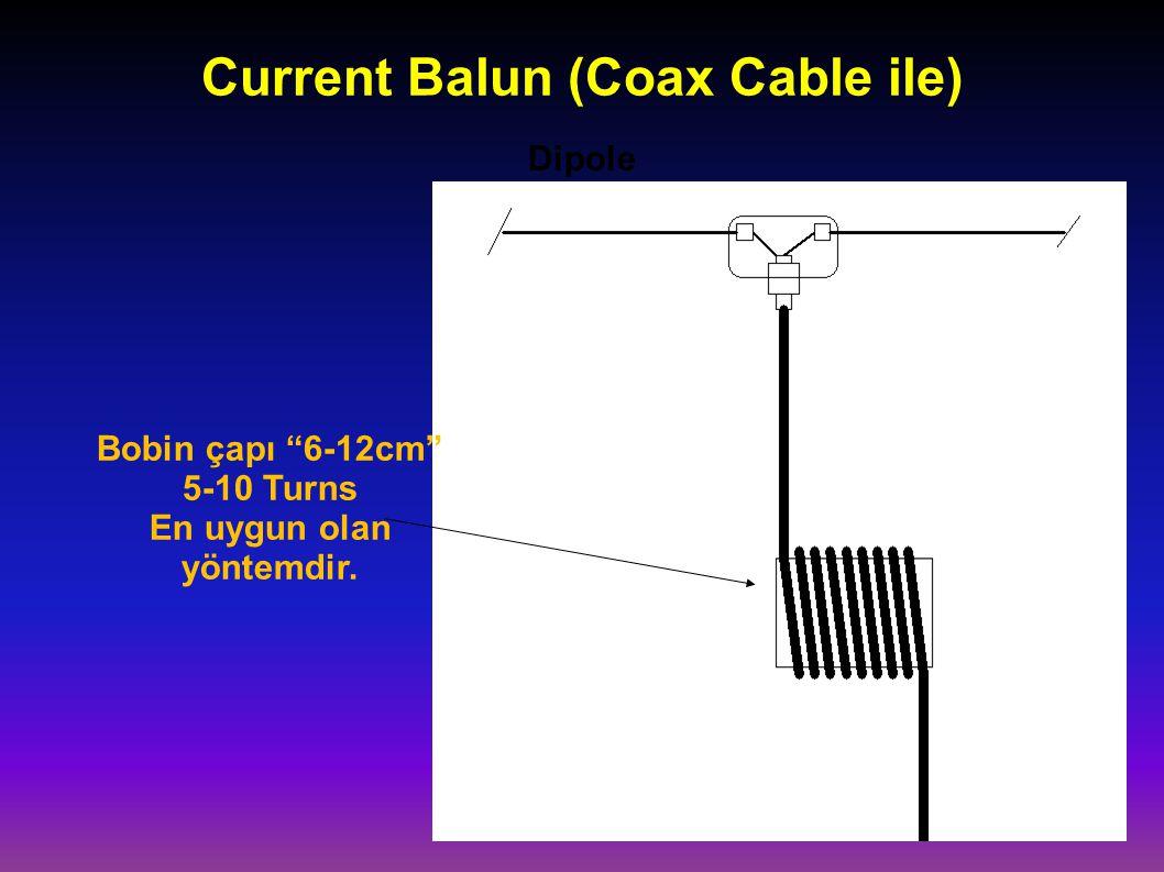 Current Balun (Coax Cable ile) En uygun olan yöntemdir.