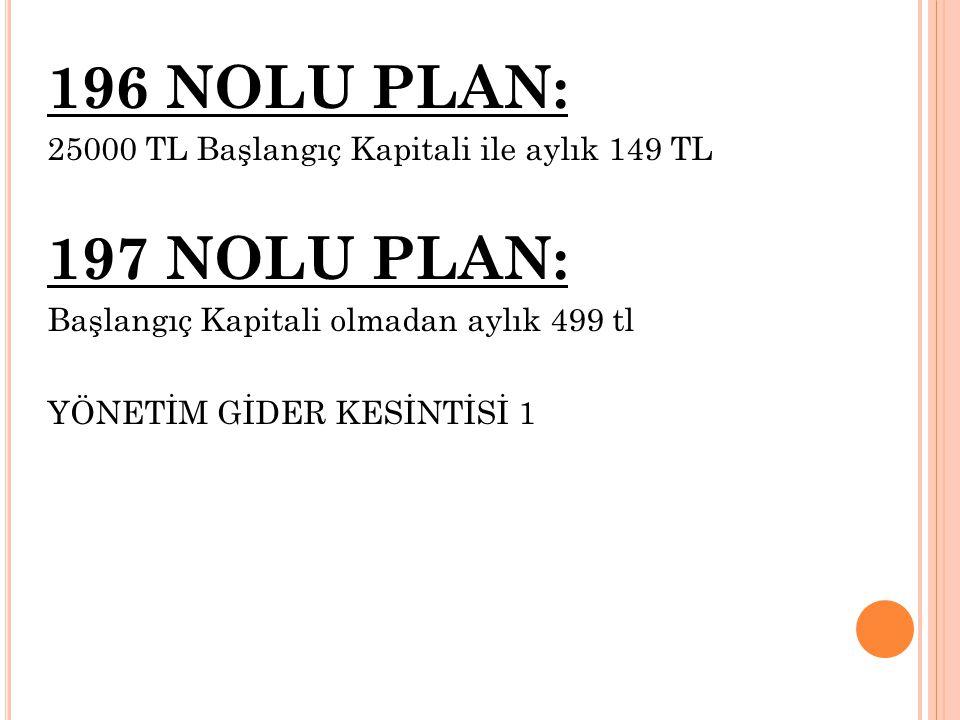 196 NOLU PLAN: 25000 TL Başlangıç Kapitali ile aylık 149 TL. 197 NOLU PLAN: Başlangıç Kapitali olmadan aylık 499 tl.