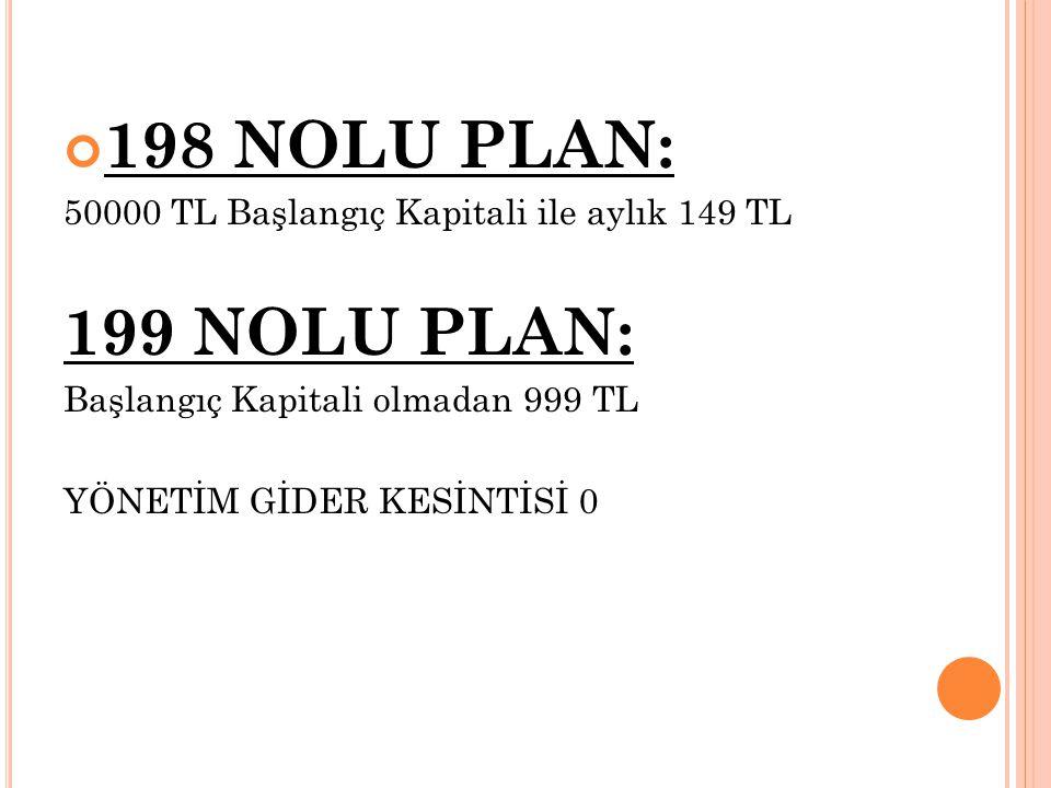 198 NOLU PLAN: 50000 TL Başlangıç Kapitali ile aylık 149 TL. 199 NOLU PLAN: Başlangıç Kapitali olmadan 999 TL.