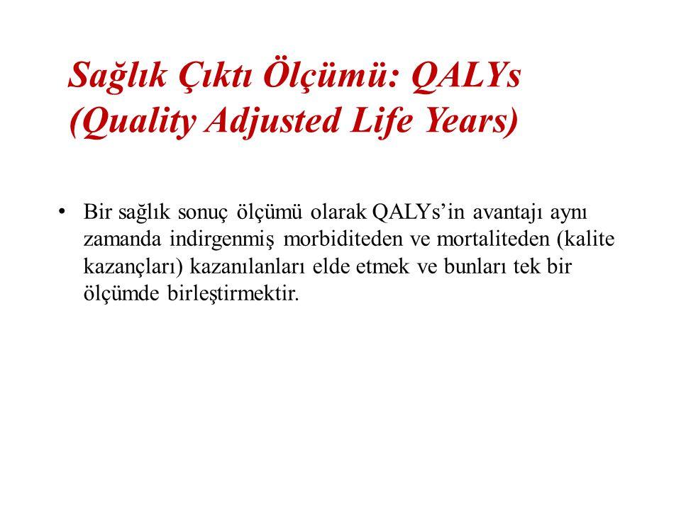 Sağlık Çıktı Ölçümü: QALYs (Quality Adjusted Life Years)