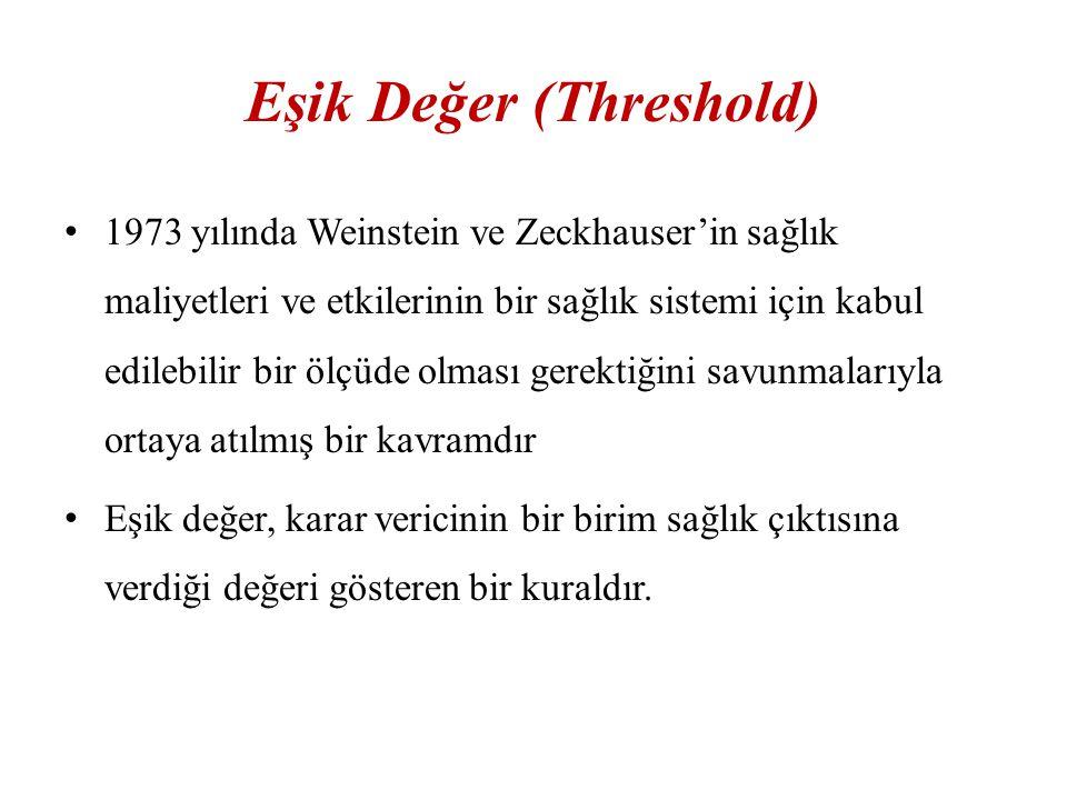 Eşik Değer (Threshold)