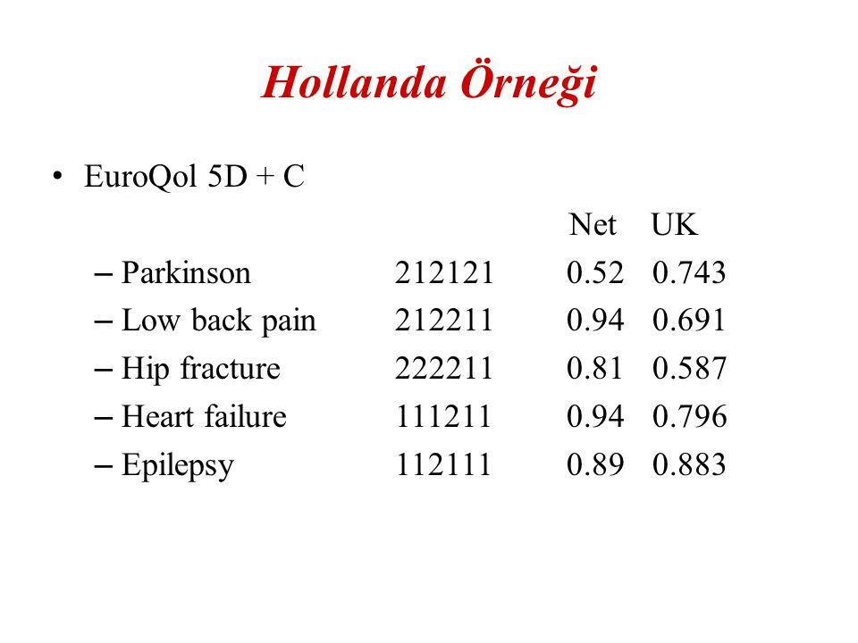 Hollanda Örneği EuroQol 5D + C Net UK Parkinson 212121 0.52 0.743