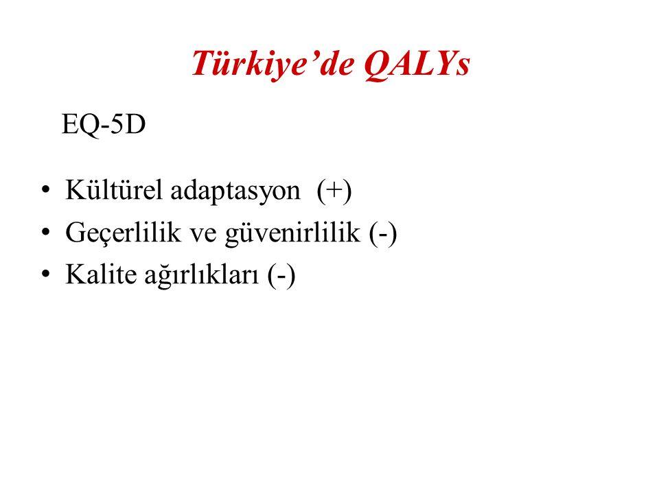 Türkiye'de QALYs EQ-5D Kültürel adaptasyon (+)