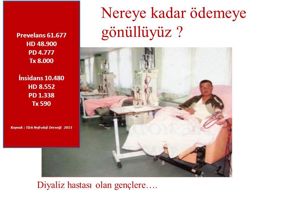 Kaynak : Türk Nefroloji Derneği 2013
