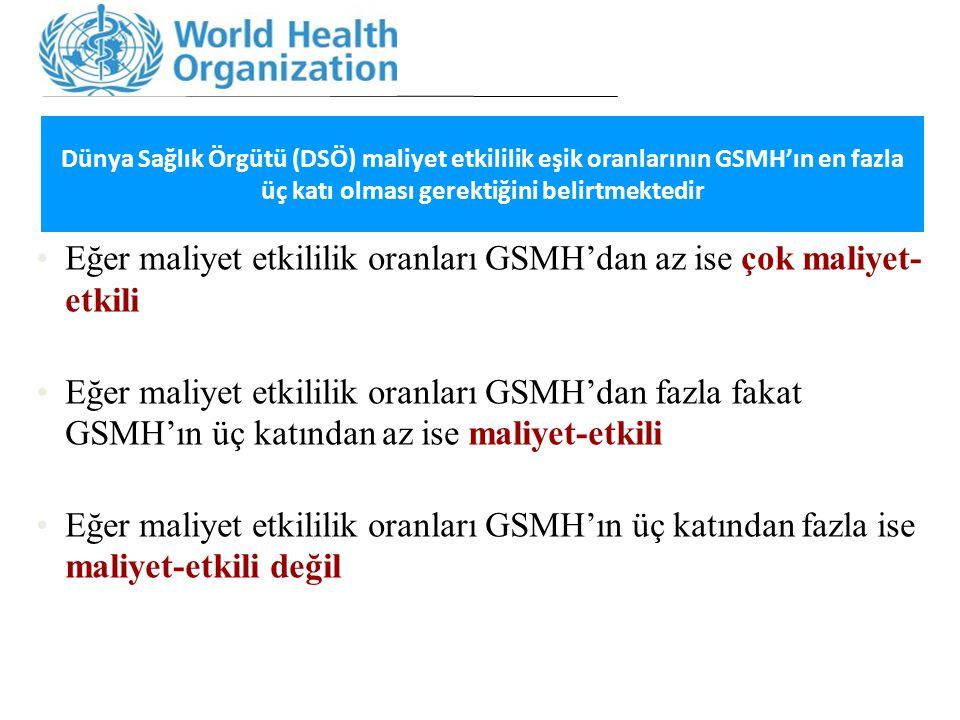 Eğer maliyet etkililik oranları GSMH'dan az ise çok maliyet-etkili