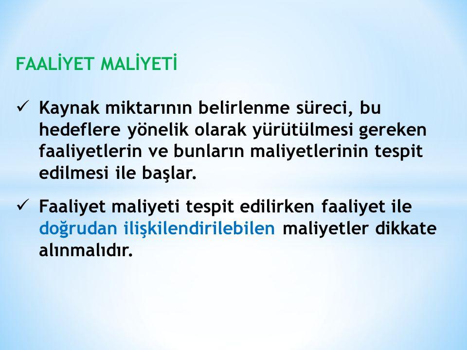 FAALİYET MALİYETİ