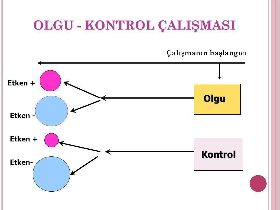OLGU - KONTROL ÇALIŞMASI