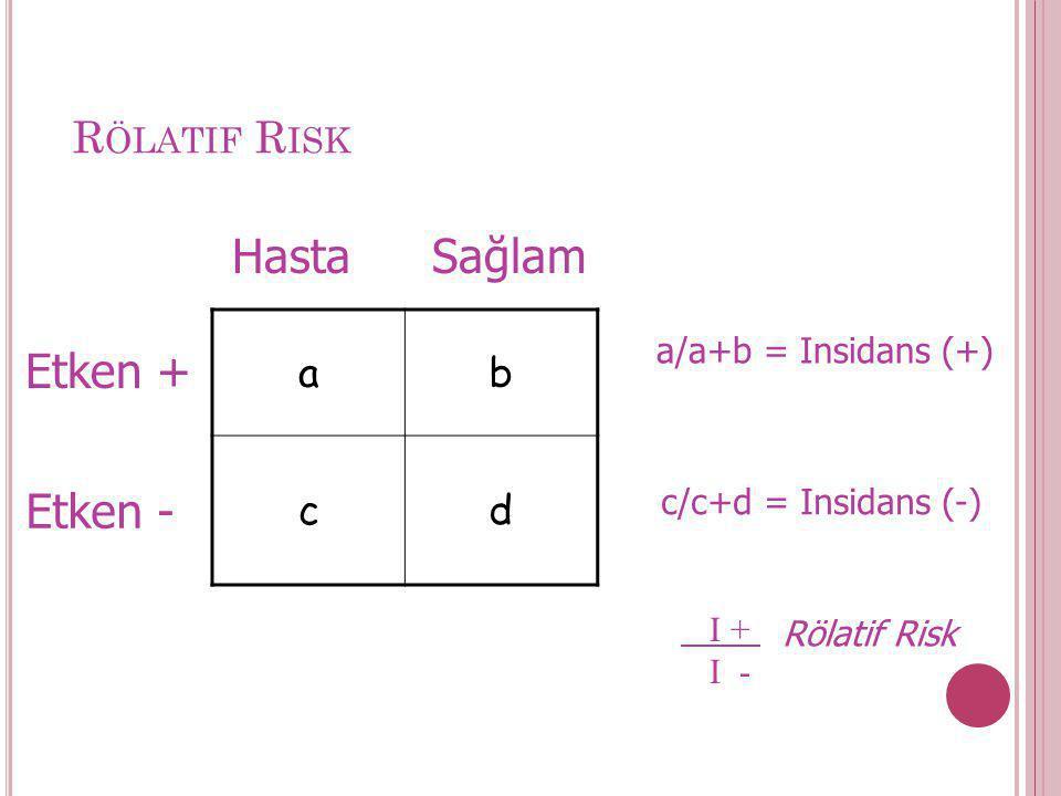 Hasta Sağlam Etken + Etken - Rölatif Risk a b c d a/a+b = Insidans (+)
