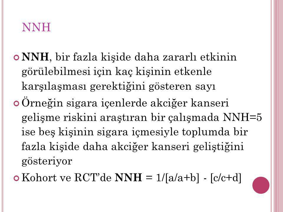 NNH NNH, bir fazla kişide daha zararlı etkinin görülebilmesi için kaç kişinin etkenle karşılaşması gerektiğini gösteren sayı.