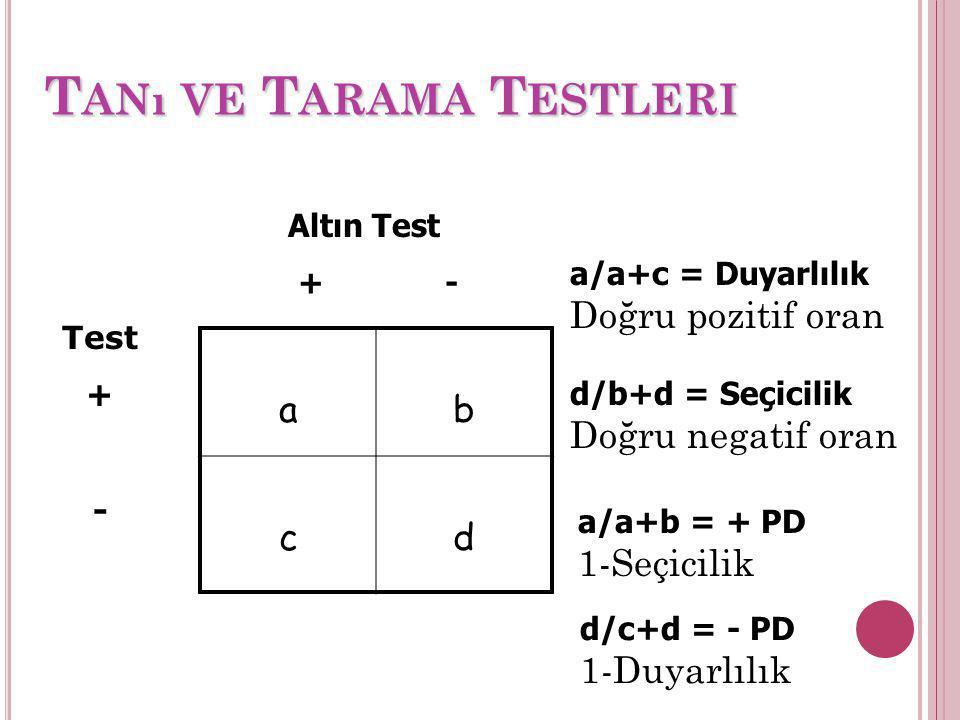 Tanı ve Tarama Testleri