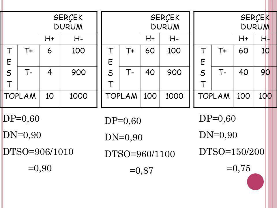 DP=0,60 DN=0,90 DTSO=906/1010 =0,90 DP=0,60 DN=0,90 DTSO=150/200 =0,75