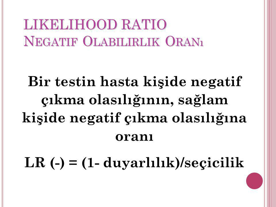 LIKELIHOOD RATIO Negatif Olabilirlik Oranı
