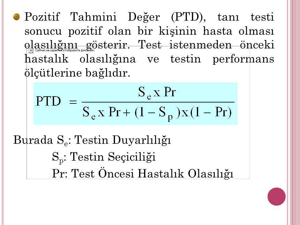 Pozitif Tahmini Değer (PTD), tanı testi sonucu pozitif olan bir kişinin hasta olması olasılığını gösterir. Test istenmeden önceki hastalık olasılığına ve testin performans ölçütlerine bağlıdır.