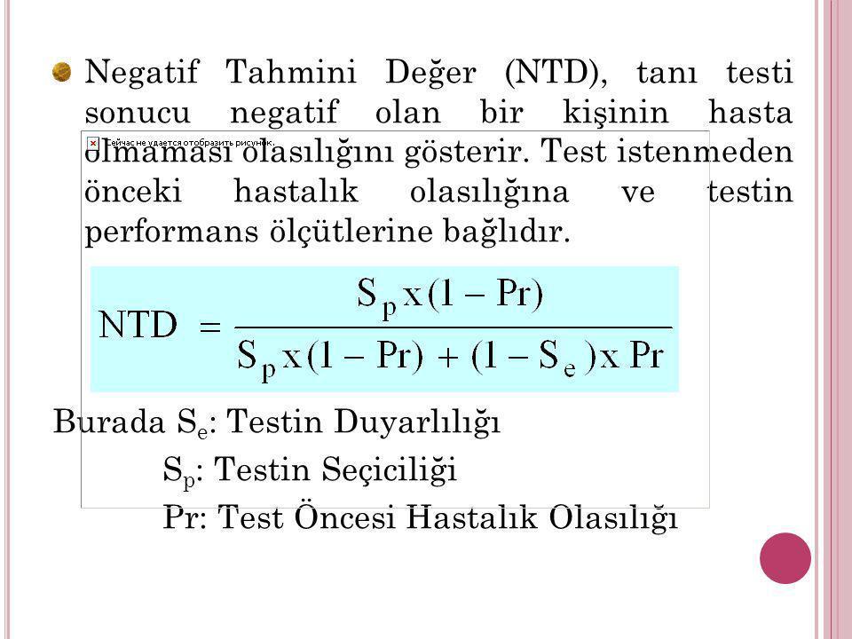 Negatif Tahmini Değer (NTD), tanı testi sonucu negatif olan bir kişinin hasta olmaması olasılığını gösterir. Test istenmeden önceki hastalık olasılığına ve testin performans ölçütlerine bağlıdır.