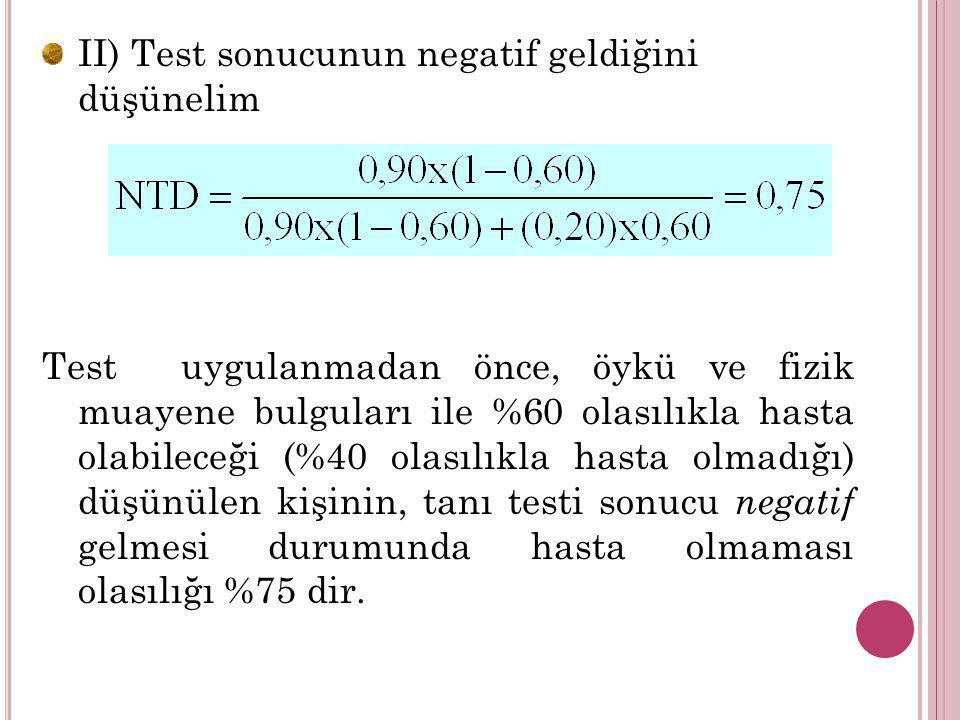 II) Test sonucunun negatif geldiğini düşünelim