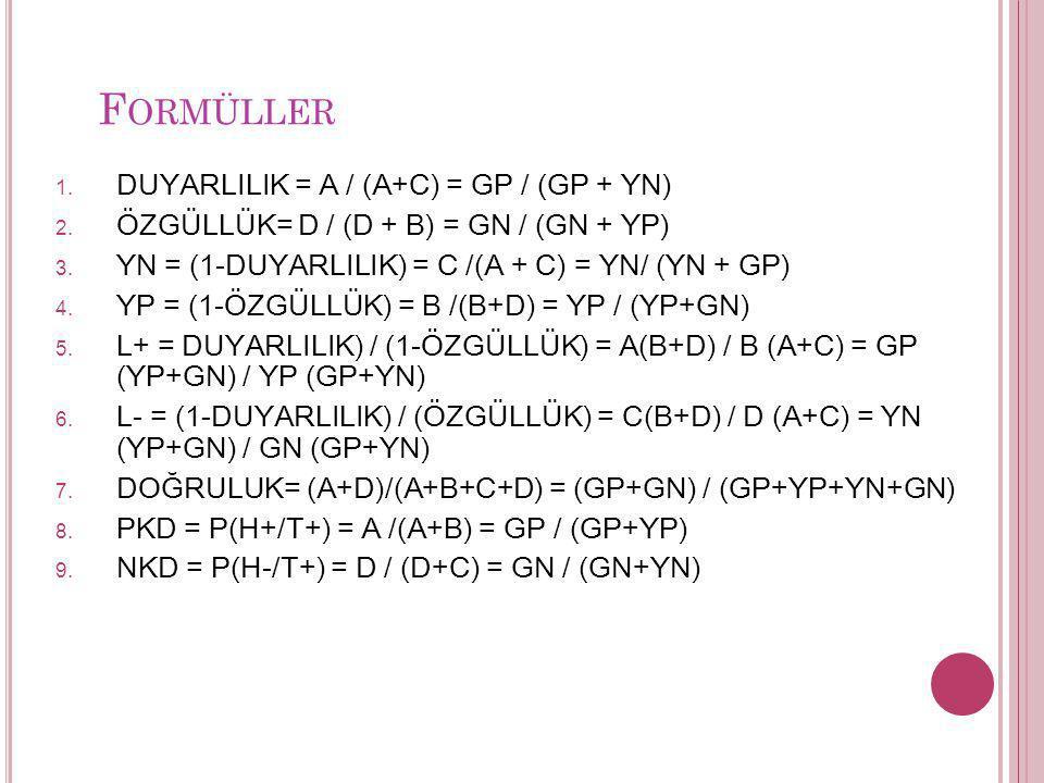 Formüller DUYARLILIK = A / (A+C) = GP / (GP + YN)