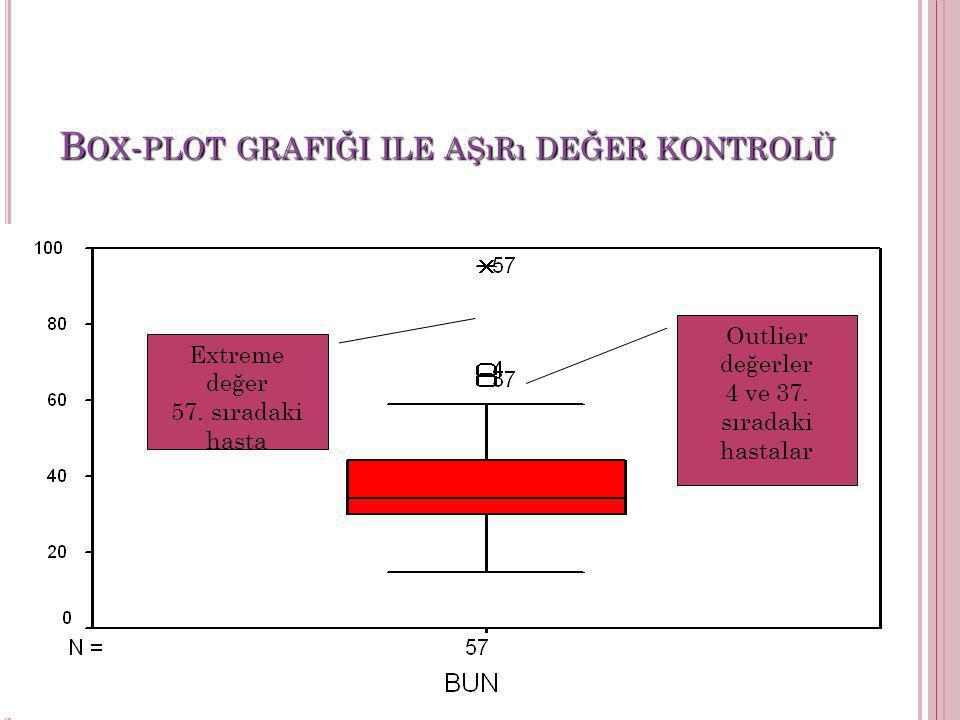 Box-plot grafiği ile aşırı değer kontrolü