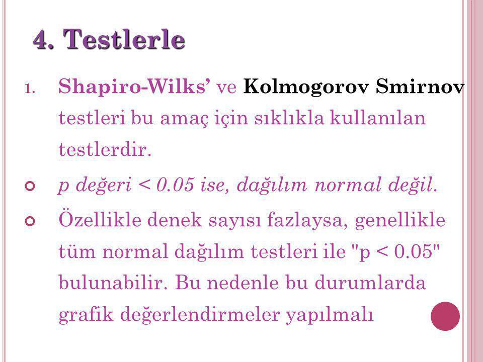 4. Testlerle Shapiro-Wilks' ve Kolmogorov Smirnov testleri bu amaç için sıklıkla kullanılan testlerdir.