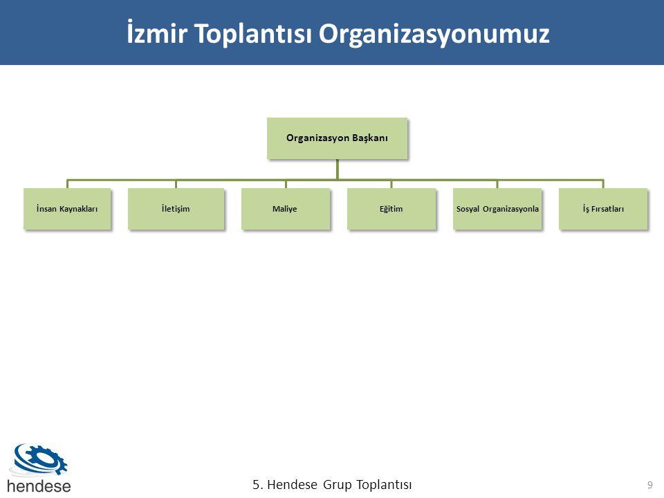 İzmir Toplantısı Organizasyonumuz