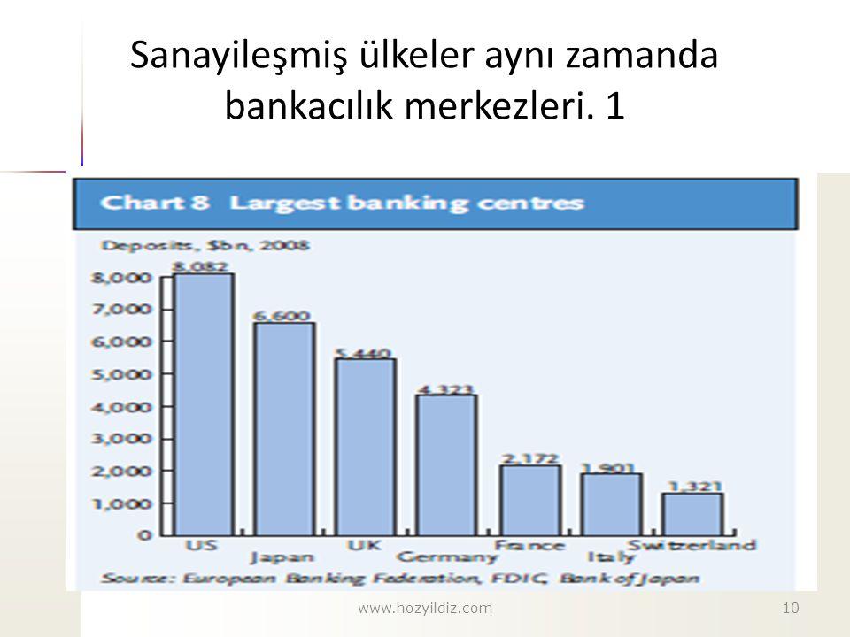 Sanayileşmiş ülkeler aynı zamanda bankacılık merkezleri. 1