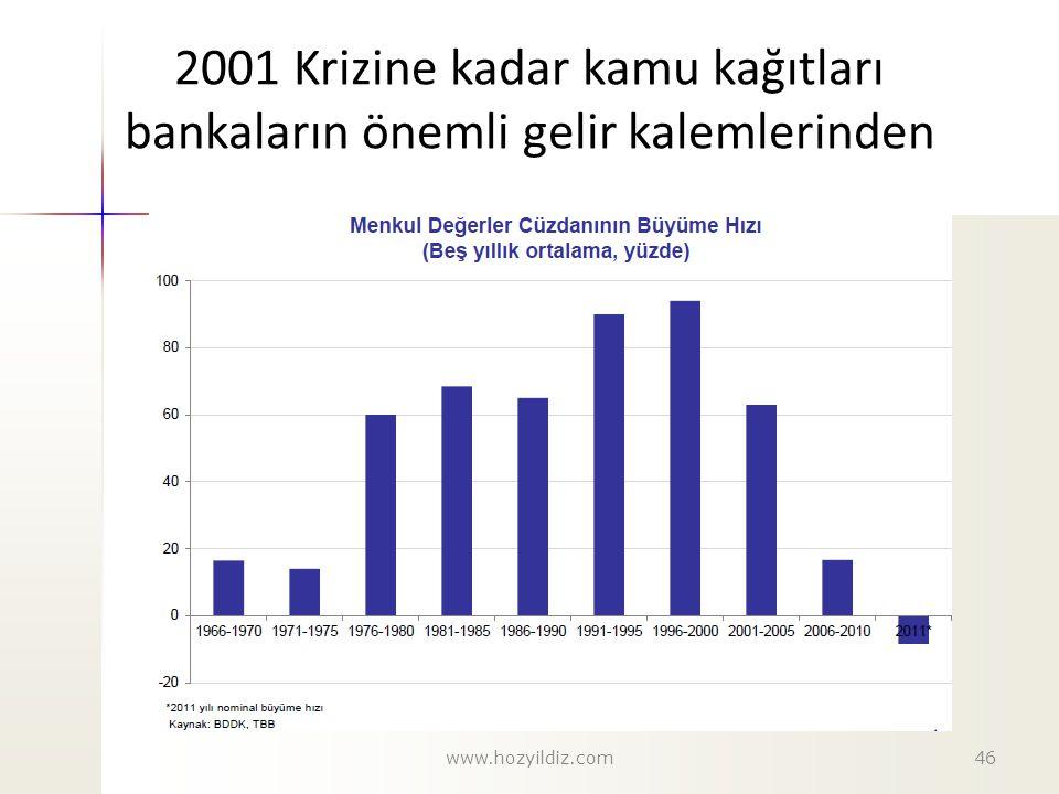2001 Krizine kadar kamu kağıtları bankaların önemli gelir kalemlerinden