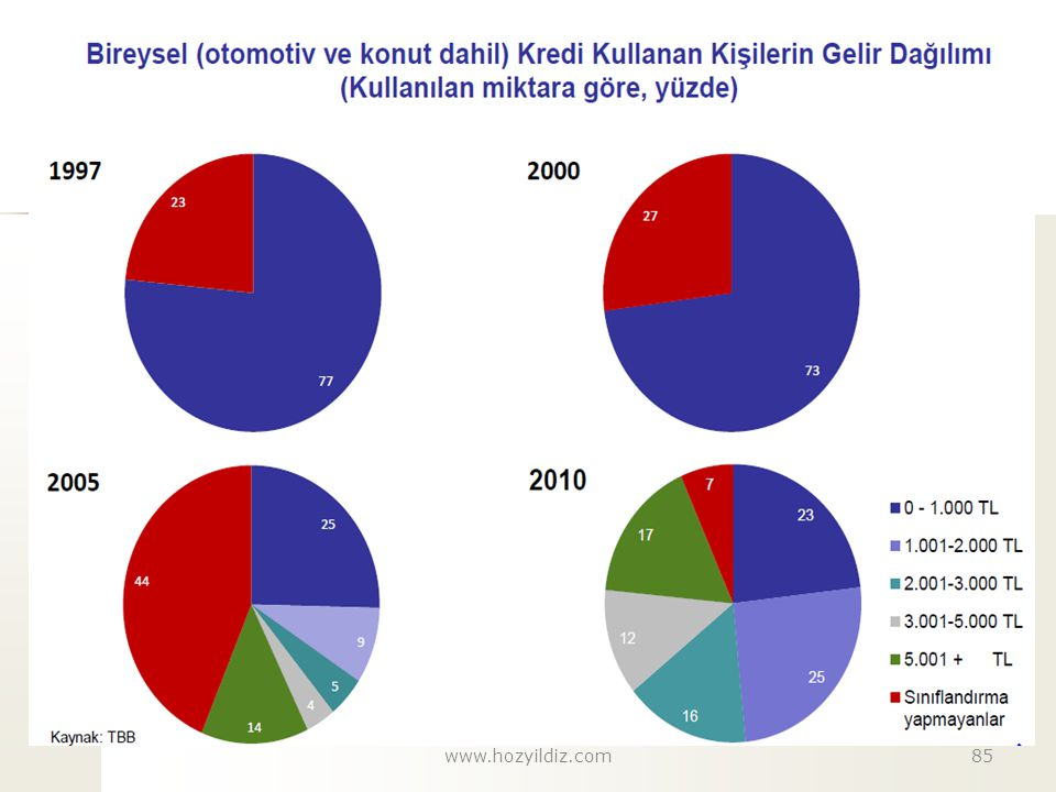 www.hozyildiz.com
