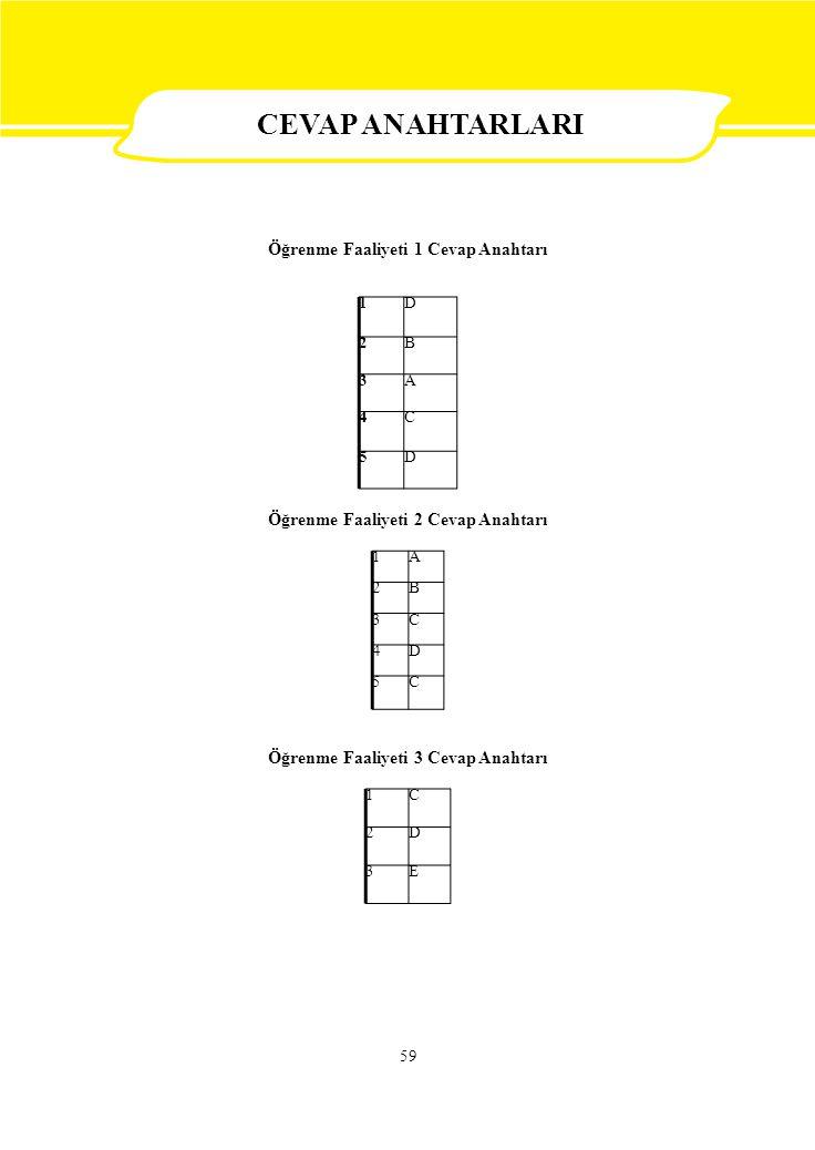 CEVAP ANAHTARLARI CEVAP ANAHTARLARI Öğrenme Faaliyeti 1 Cevap Anahtarı