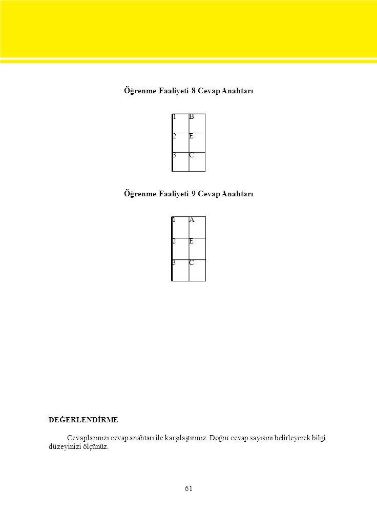 Öğrenme Faaliyeti 8 Cevap Anahtarı