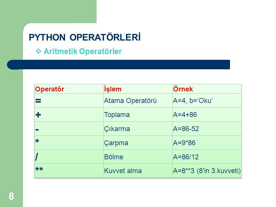 = + - * / ** PYTHON OPERATÖRLERİ Aritmetik Operatörler Operatör İşlem