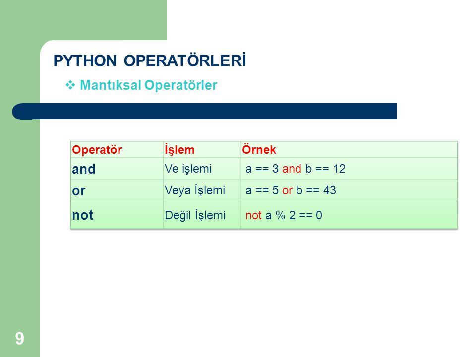 PYTHON OPERATÖRLERİ and Mantıksal Operatörler or not Operatör İşlem