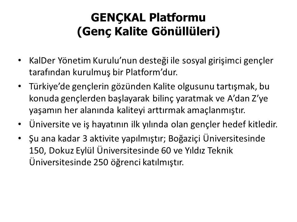 GENÇKAL Platformu (Genç Kalite Gönüllüleri)
