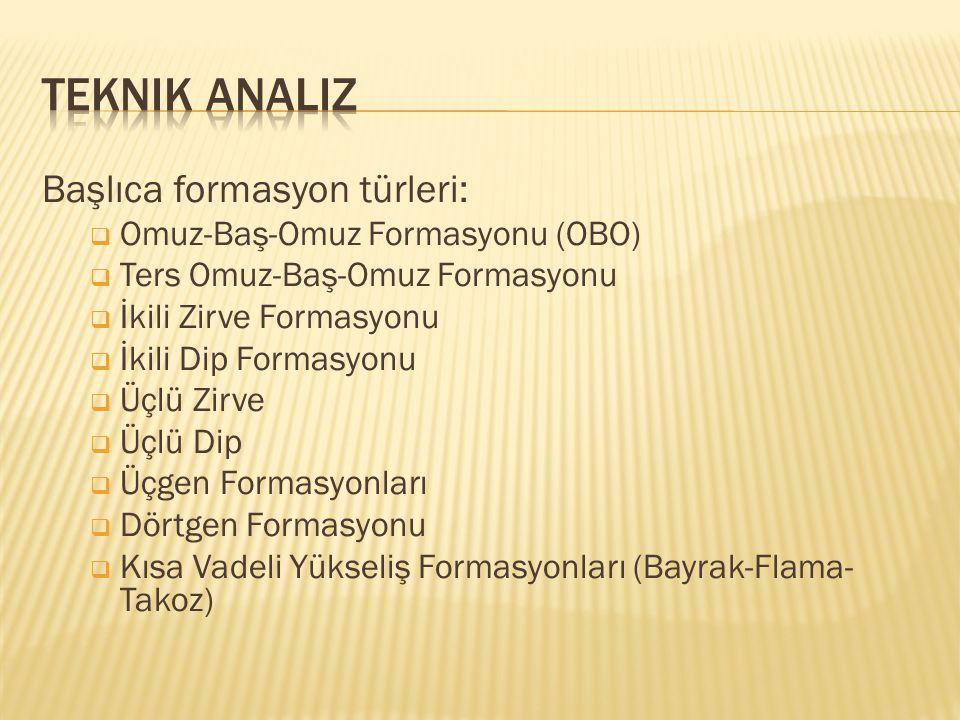 Teknik analiz Başlıca formasyon türleri: