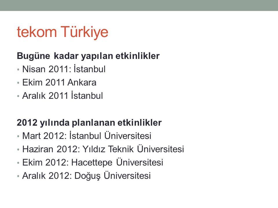 tekom Türkiye Bugüne kadar yapılan etkinlikler Nisan 2011: İstanbul