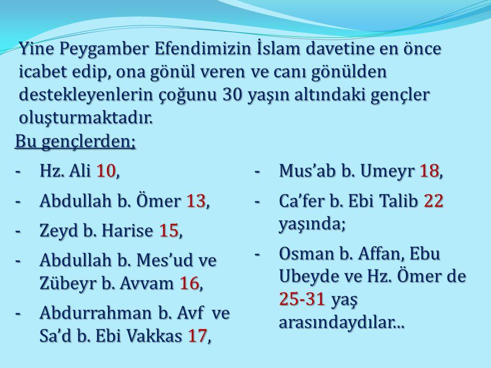 Yine Peygamber Efendimizin İslam davetine en önce icabet edip, ona gönül veren ve canı gönülden destekleyenlerin çoğunu 30 yaşın altındaki gençler oluşturmaktadır.