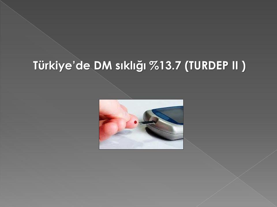 Türkiye'de DM sıklığı %13.7 (TURDEP II )