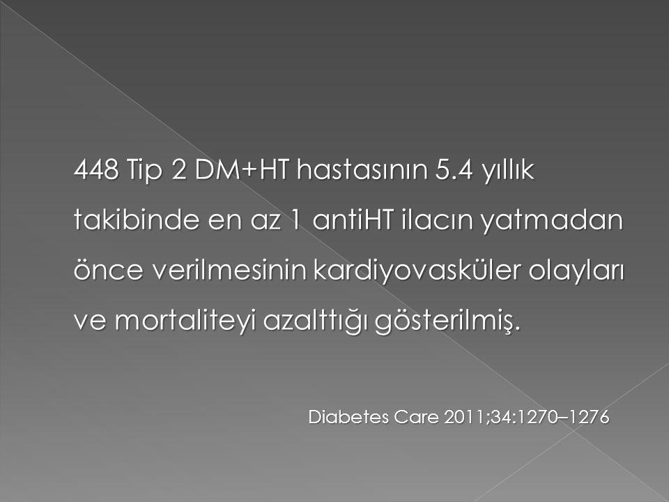 448 Tip 2 DM+HT hastasının 5.4 yıllık takibinde en az 1 antiHT ilacın yatmadan önce verilmesinin kardiyovasküler olayları ve mortaliteyi azalttığı gösterilmiş.