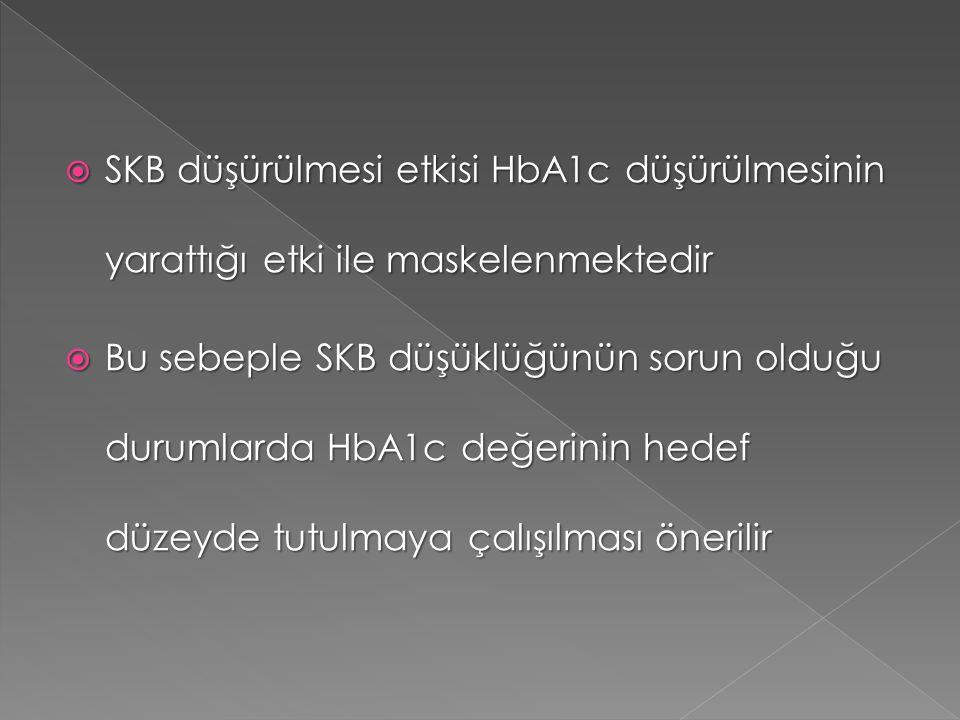 SKB düşürülmesi etkisi HbA1c düşürülmesinin yarattığı etki ile maskelenmektedir