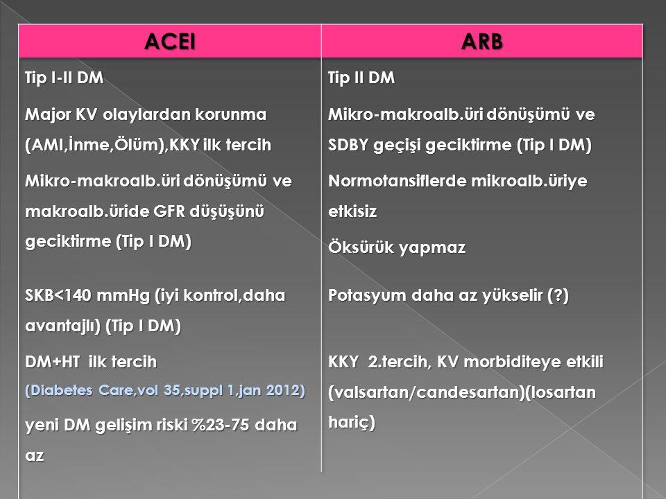 ACEI ARB Tip I-II DM Tip II DM