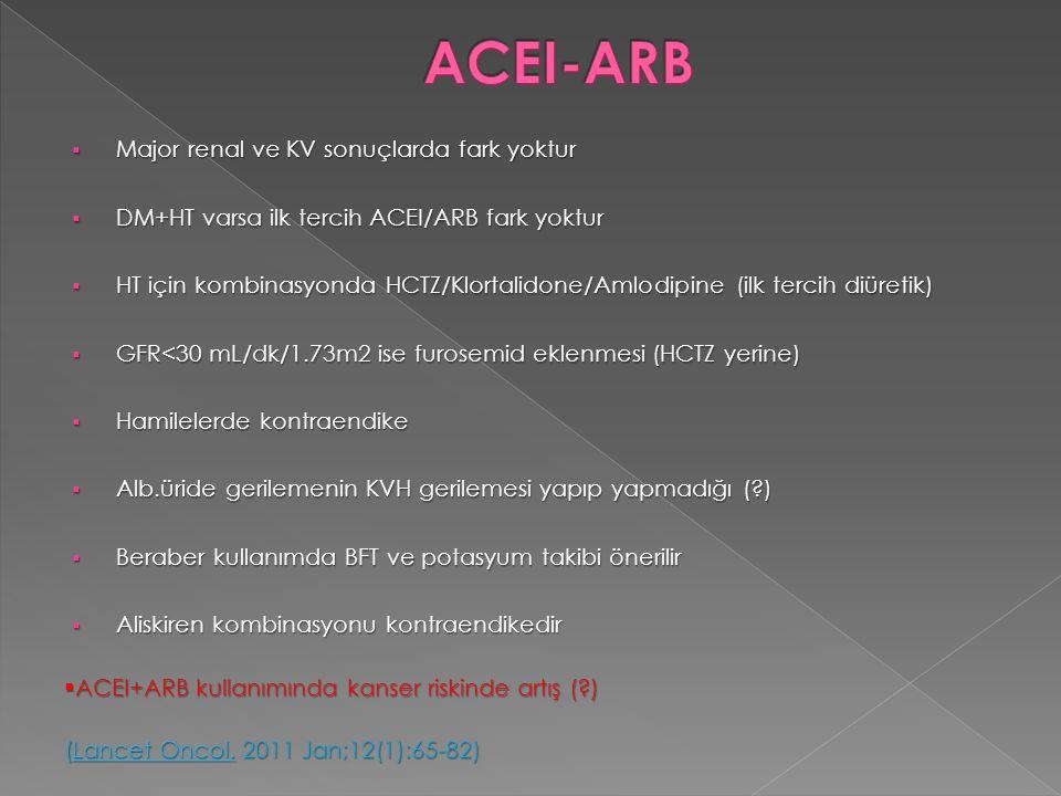 ACEI-ARB Major renal ve KV sonuçlarda fark yoktur